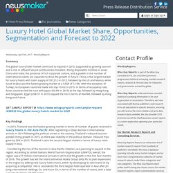 Luxury Hotel Global Market Share, Opportunities, Segmentation and Forecast to 2022