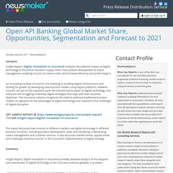 Open API Banking Global Market Share, Opportunities, Segmentation and Forecast to 2021