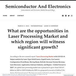 What are the opportunities in Laser Processing Market and which region will witness significant growth?