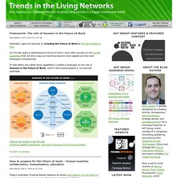 Trends in the Living Networks | Ross Dawson on opportunities for business and society in a hyper-connected world