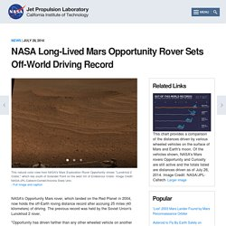 Long-Lived Mars Opportunity Rover Sets Off-World Driving Record