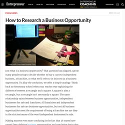 How to Research a Business Opportunity - Entrepreneur.com