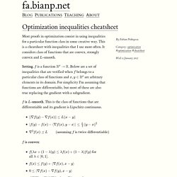 Optimization inequalities cheatsheet