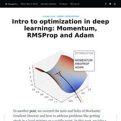Intro to optimization in deep learning: Momentum, RMSProp and Adam