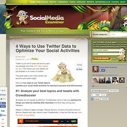 4 Ways to Use Twitter Data to Optimize Your Social Activities