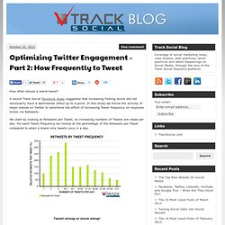 Optimizing Twitter Engagement – Part 2: How Frequently to Tweet