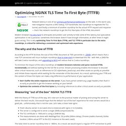 Optimizing NGINX TLS Time To First Byte (TTTFB)