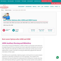 Admission in ANM & GNM Nursing