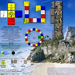 Mayan Oracle - Calendars Date Viewer, Dreamspell Audio