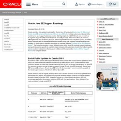 Java SE EOL Policy (Oracle Java SE Support Roadmap)