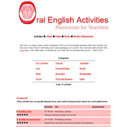 Oral English Activities