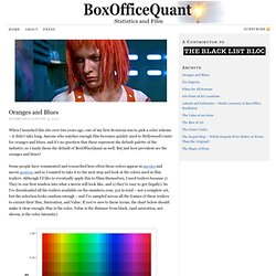 Oranges and Blues — BoxOfficeQuant