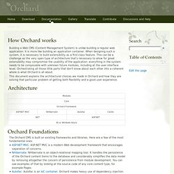 How Orchard works - Orchard Documentation