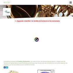 Les Familles de l'orchestre - Musicurie - Site pédagogique
