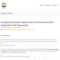 Ordina JWorks Tech Blog