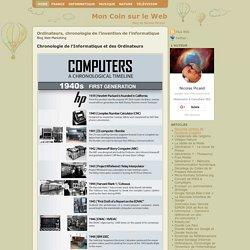 Histoire de l'Informatique - Les Ordinateurs