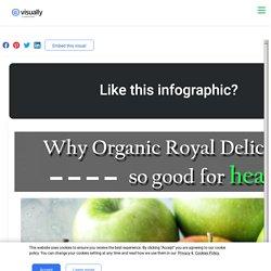Buy Organic Apple Online in Delhi & Gurgaon by Earthy Tales