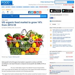 US organic food market to grow 14% from 2013-18