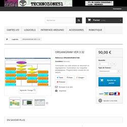 ORGANIGRAM VER 3.32 - technozone51