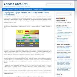 Organigrama Equipo de Obra para potenciar la Calidad (Contratista).