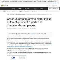 Créer un organigramme hiérarchique automatiquement à partir des données des employés