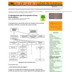 L'organigramme type d'une grande surface, et ses métiers.