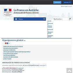 Organigramme général - La France en Autriche