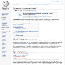 Organigramme (organisation)