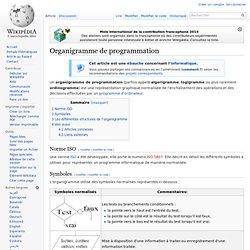 Organigramme de programmation
