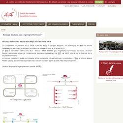 organigramme SNCF - Araf