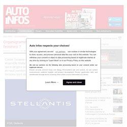 Organigramme de Stellantis: où sont les femmes?