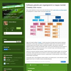 Software gratuito per organigrammi e mappe mentali: Creately tutto nuovo - Marketing Low Cost