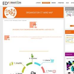 Organisation et mindmap