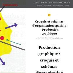 Croquis et schémas d'organisation spatiale – Production graphique – Exploracours