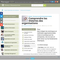 Les théories d'organisation : les fondements du management