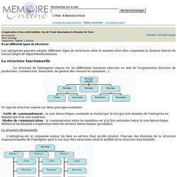 L'organisation d'une unité hotelière, Cas de l'hotel Abounawas du Sheraton de Tunis - Anonyme