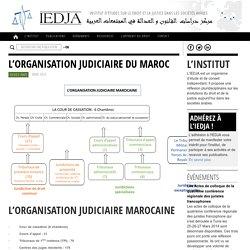 L'organisation judiciaire du Maroc - IEDJA