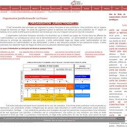 Organisation juridictionnelle en France - Cours de droit