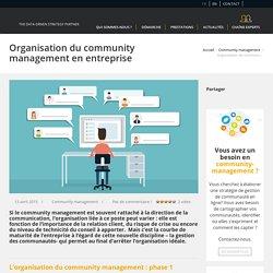 Organisation du community management en entreprise