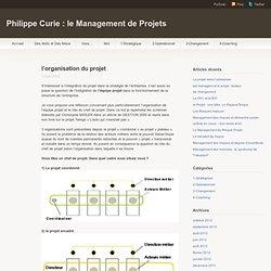 l'organisation du projet « Blog de Philippe Curie