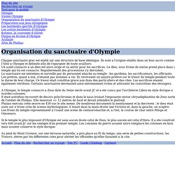 Organisation du sanctuaire d'Olympie