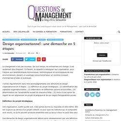 Design organisationnel : une démarche en 5 étapes