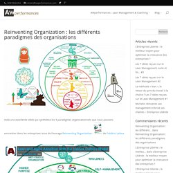 Reinventing Organization : les différents paradigmes des organisations - AWpe...