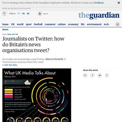 Journalists on Twitter: how do Britain's news organisations tweet? Data & visualisation