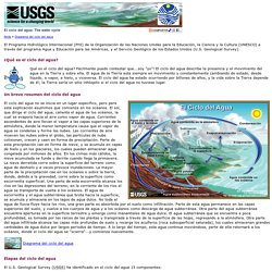 El ciclo del agua (The Water Cycle): Organización de las Naciones Unidas para la Educación y USGS Water Science