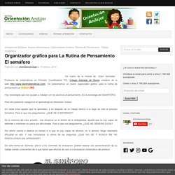 Organizador gráfico para La Rutina de Pensamiento El semáforo -Orientacion Andujar