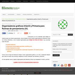 Organizadores gráficos Infantil y Primaria para Rutinas de pensamiento (IV) -Orientacion Andujar