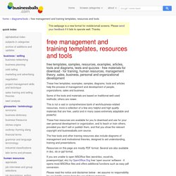 free online templates, samples, examples, articles, resources and tools for business training and organizational development - free downloads
