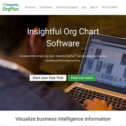 Organizational Chart. Org Chart Software and Organizational Planning.
