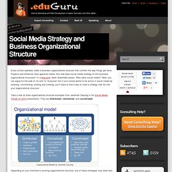 Social Media Strategy and Business Organizational Structure